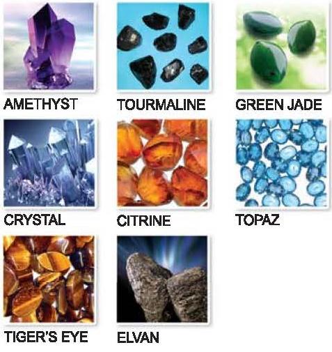 biobelt crystals